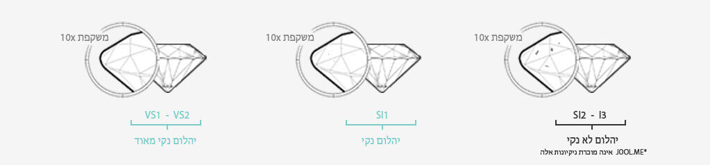 עגיל יהלום Black Diamond